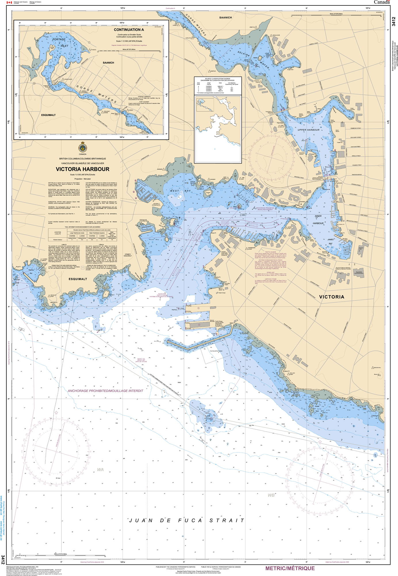 Pacific Region, CHS Chart 3412: Victoria Harbour