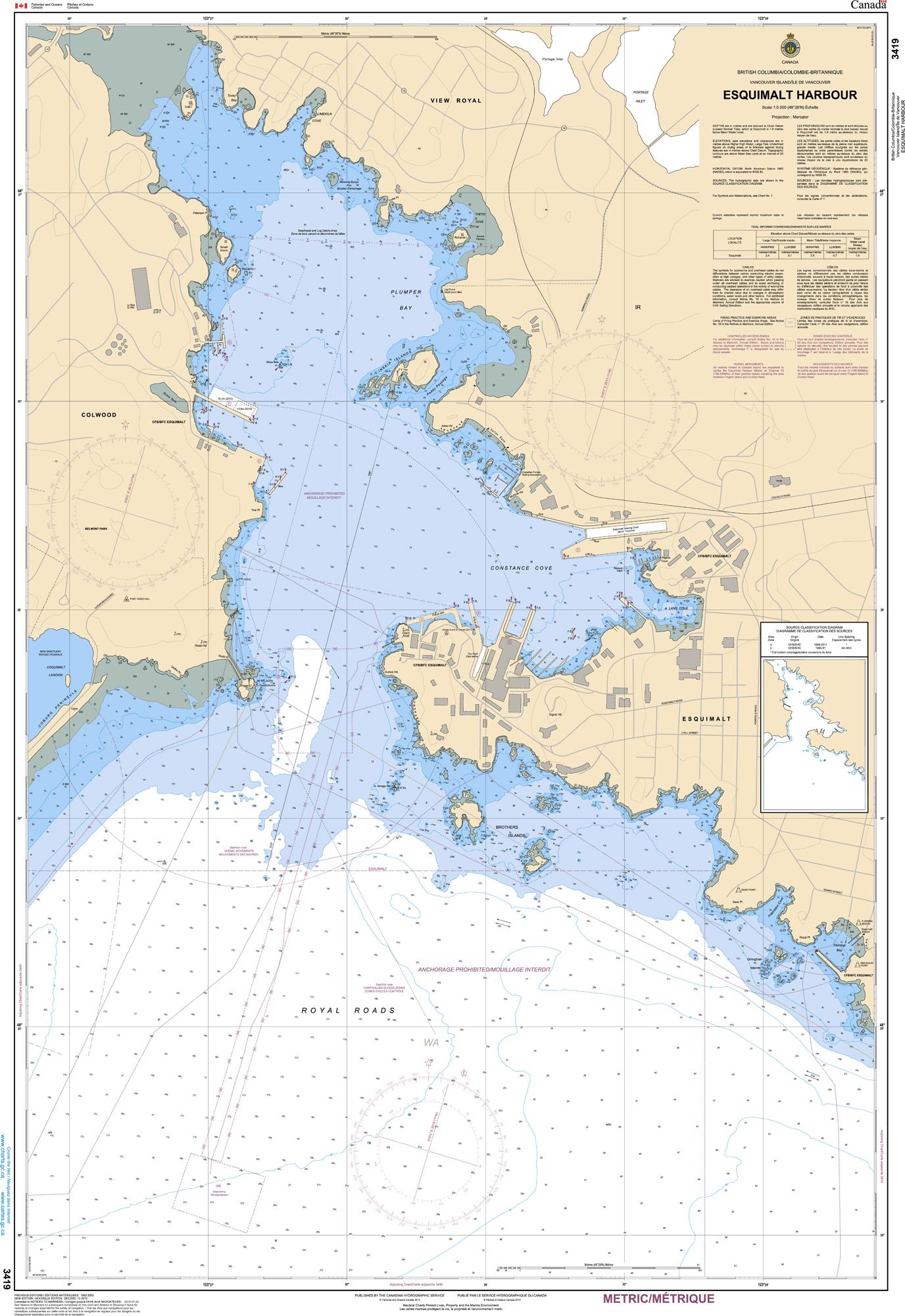 Pacific Region, CHS Chart 3419: Esquimalt Harbour