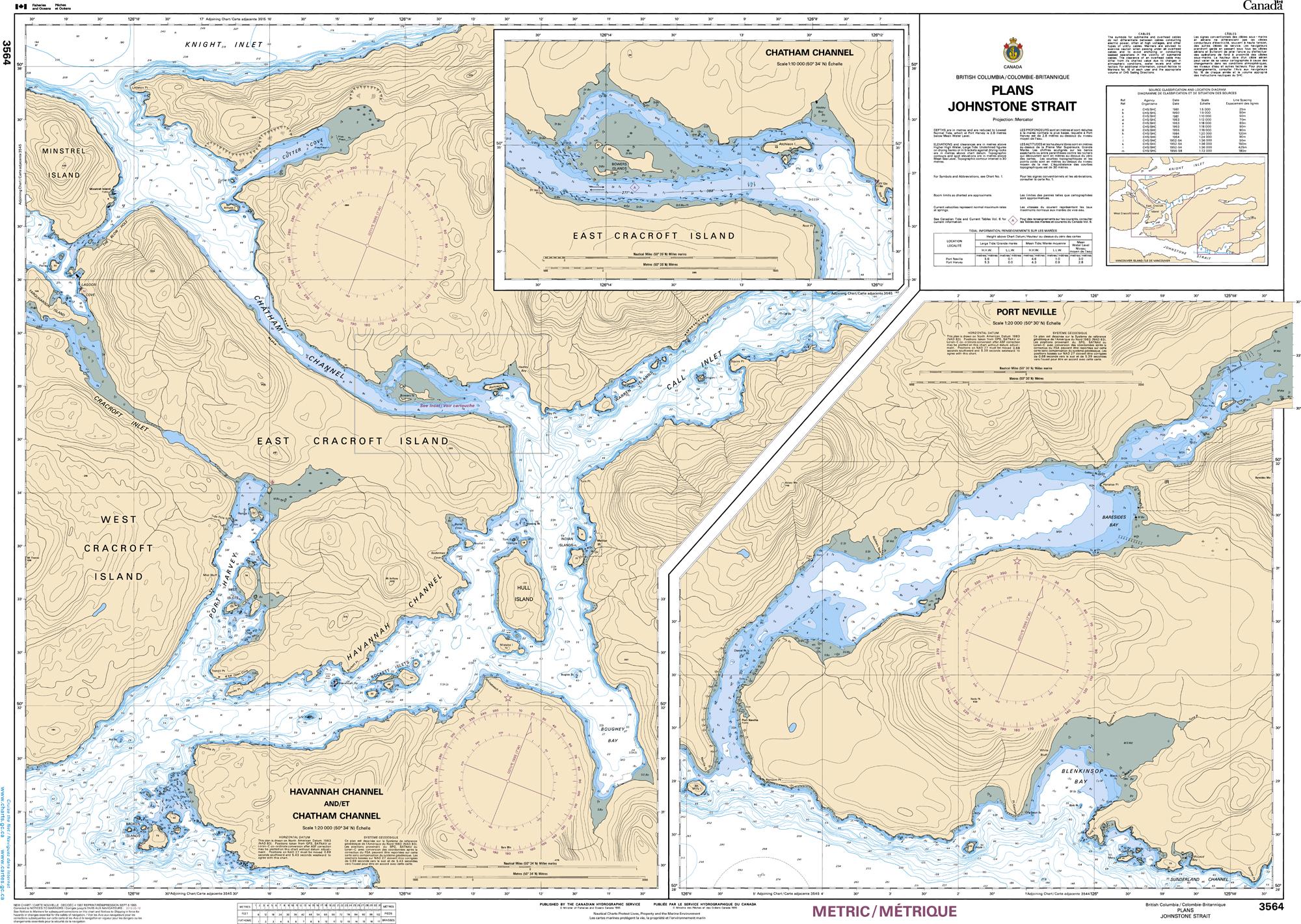 Pacific Region, CHS Chart 3564: Plans - Johnstone Strait
